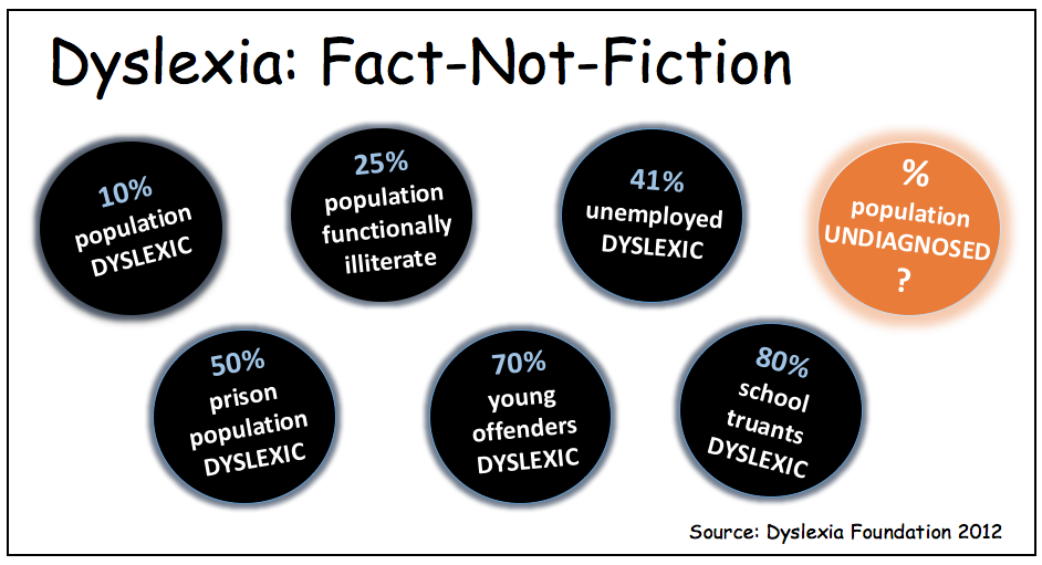 Fact Not Fiction1